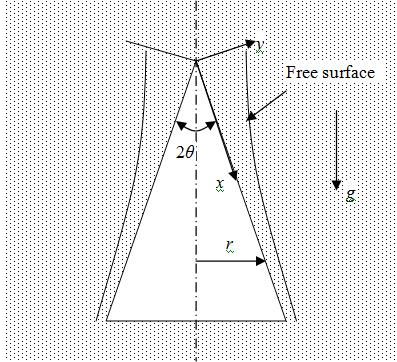 Film evaporation on surface of wedge or cone embedded in a porous media.