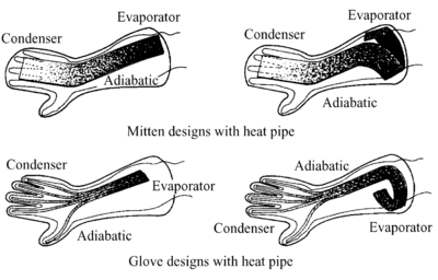 Models of cold weather handware with heat pipes (Faghri et al., 1989b).