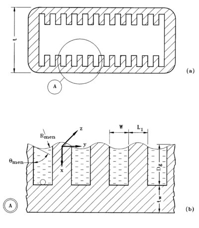 Flat axially-grooved heat pipe cross-sections.
